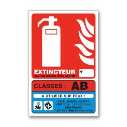 Panneau lutte incendie classe feu AB