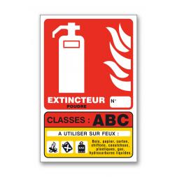 Panneau lutte incendie classe feu ABC