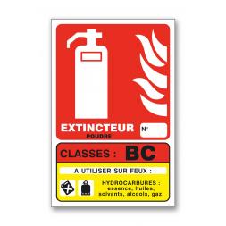 Panneau lutte incendie classe feu BC