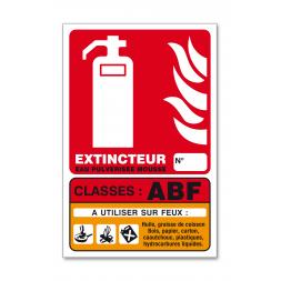 Panneau lutte incendie classe feu ABF