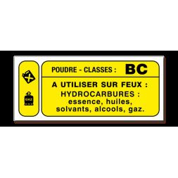 Panneau lutte incendie classe feu BC CO2