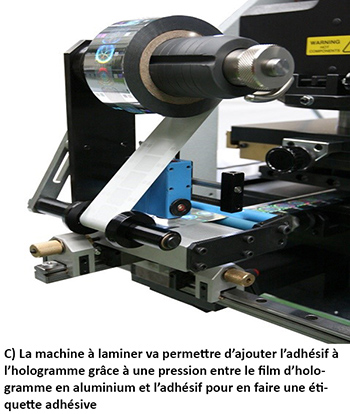 Machine à laminer