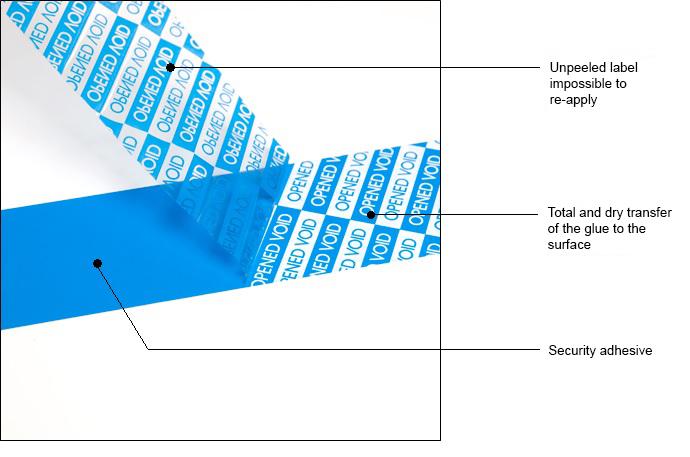 adhesif-void-transfert-total.jpg