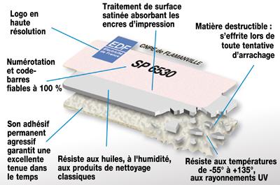 etiquette-personnalisée-code-barre-PVC-ultra-destructible-personnalisable-transfert-thermique