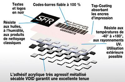 etiquette-polyester-VOID-metallise-laser-personnalisable-code-barre