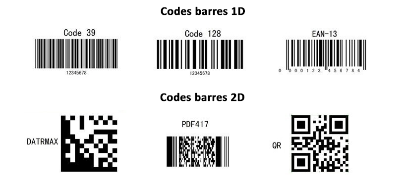 codes barres 1D et 2 D