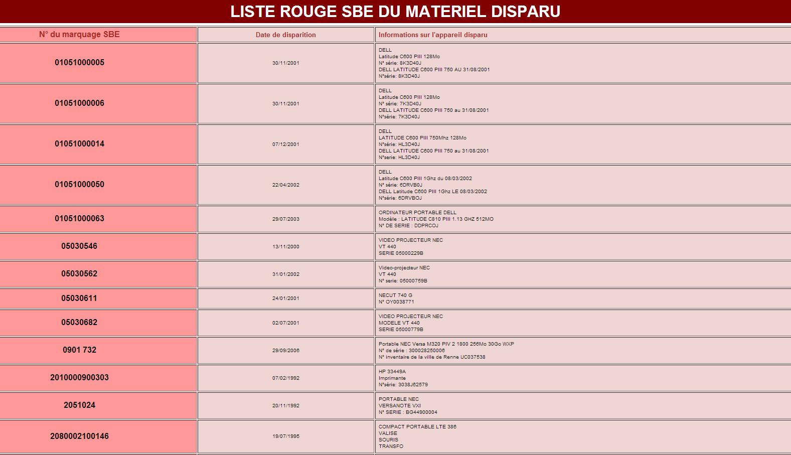 liste rouge sbe direct matériel disparu