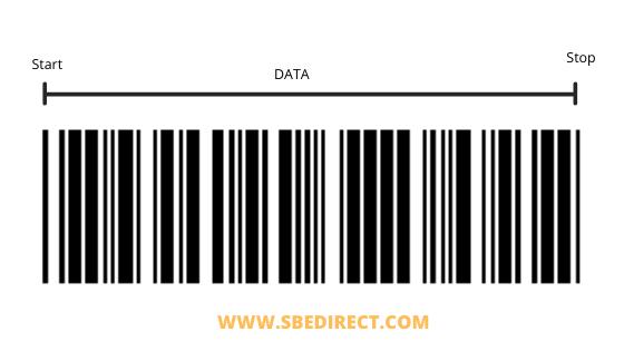 barcode diagram