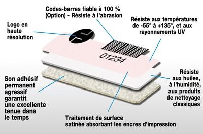 schema code barre et composants
